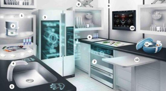 Solicitud de habitaciones Alumnos y Profesores. Ikea_cocina_futuro